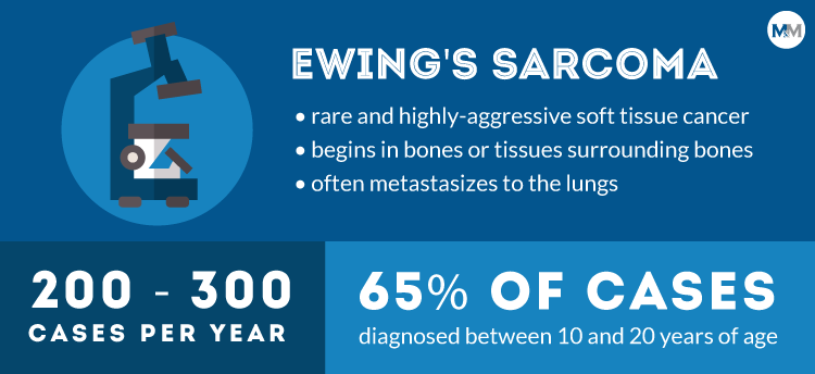 sarcoma cancer lawsuit)